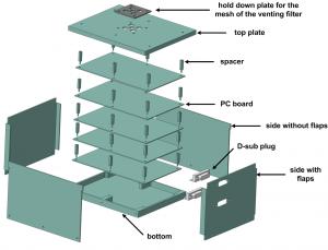 Electronics box.